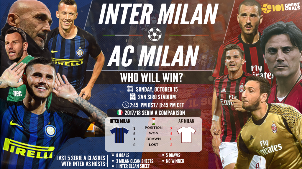 Match Preview Live Stream Info: Inter Milan V AC Milan: Live Streaming, Predicted Line-ups