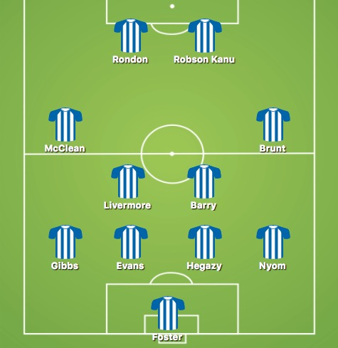 West Brom predicted line-up vs Everton