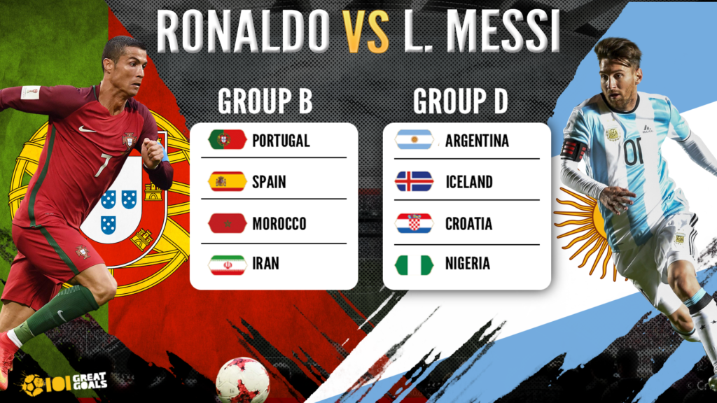 World Cup Golden Boot betting: Cristiano Ronaldo vs Leo Messi