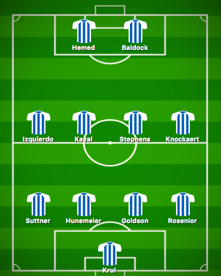 Predicted Brighton XI vs Coventry