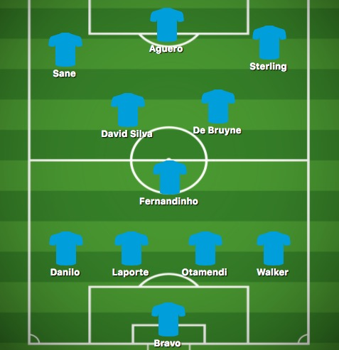 Manchester City predicted line-up vs Arsenal
