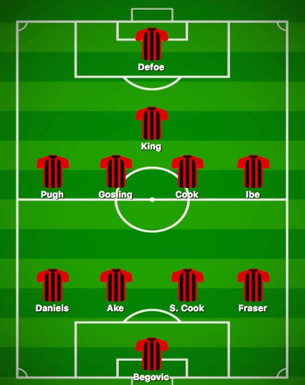Predicted Bournemouth XI vs Crystal Palace