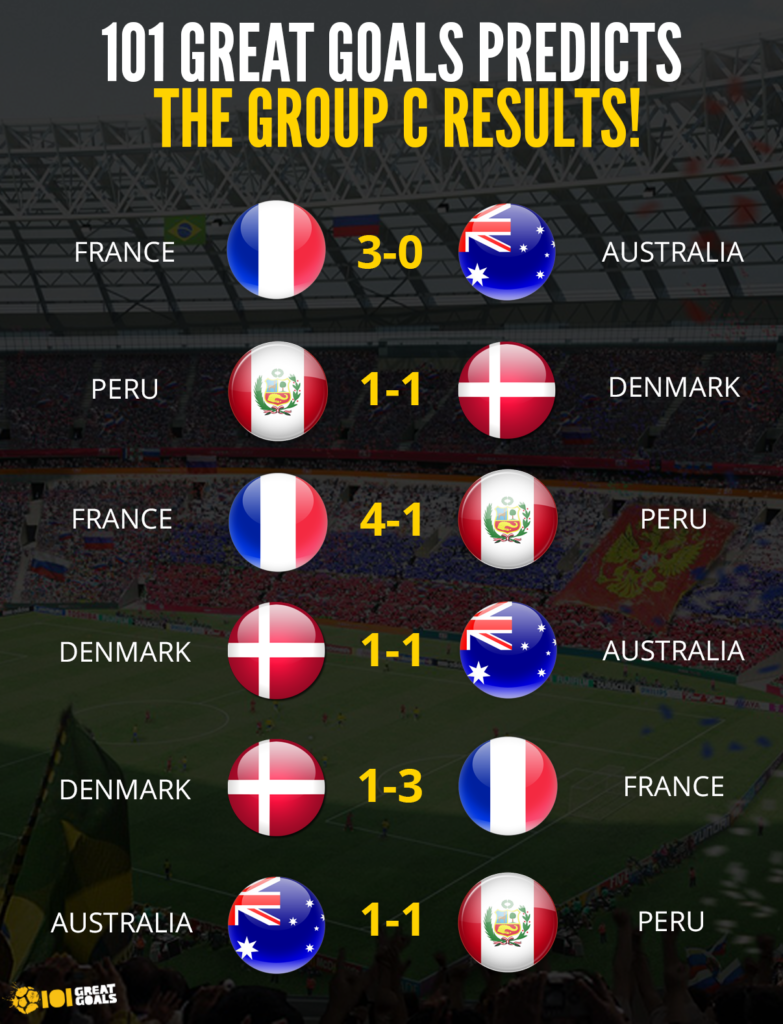 World Cup betting tips: Group C predictions