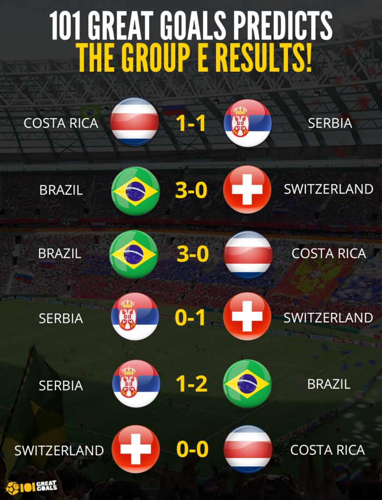 World Cup betting tips: Group E predictions