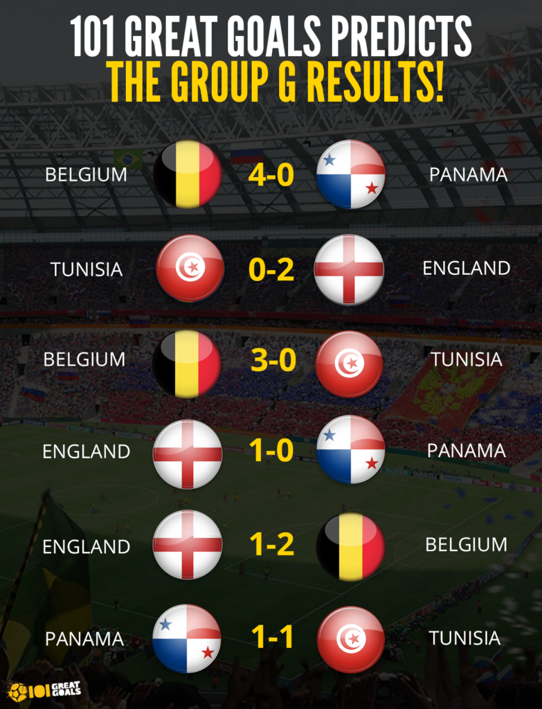 World Cup betting tips: Group G predictions