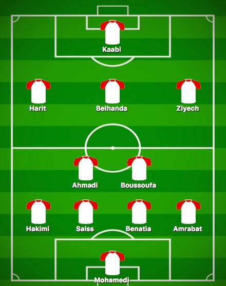 Morocco Predicted XI vs Portugal