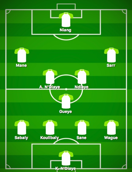 Predicted Senegal XI vs Colombia