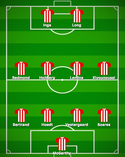 Predicted Southampton XI vs Brighton