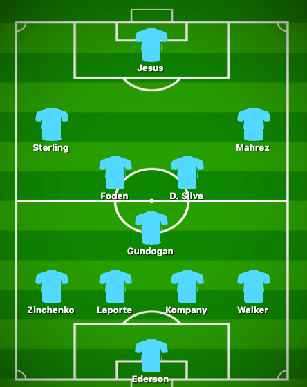 Predicted Manchester City XI vs Hoffenheim