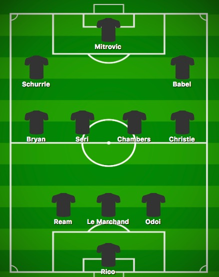 Predicted Fulham XI vs Crystal Palace