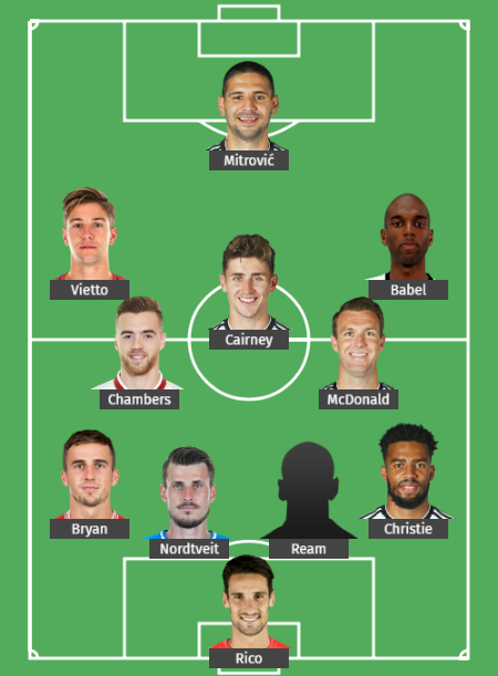 Predicted Fulham team vs Leicester