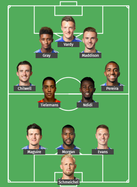 Predicted Leicester team vs Fulham