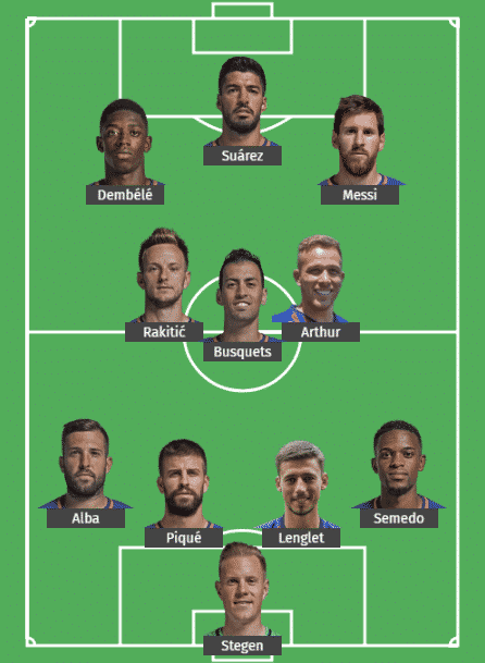 Predicted Barcelona team vs Liverpool