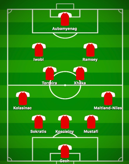 Predicted Arsenal XI vs Napoli