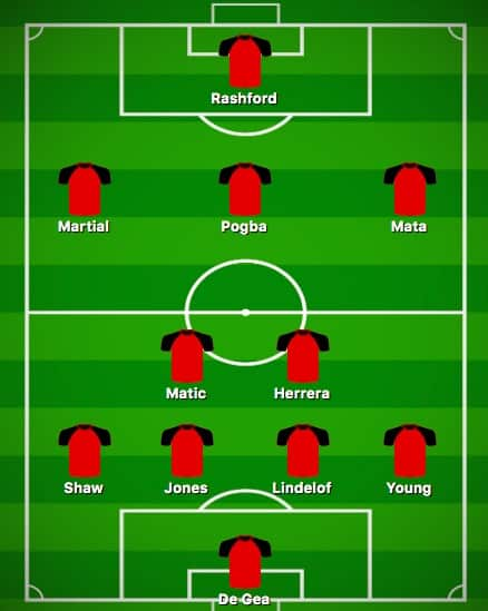 Predicted Manchester United XI vs Huddersfield