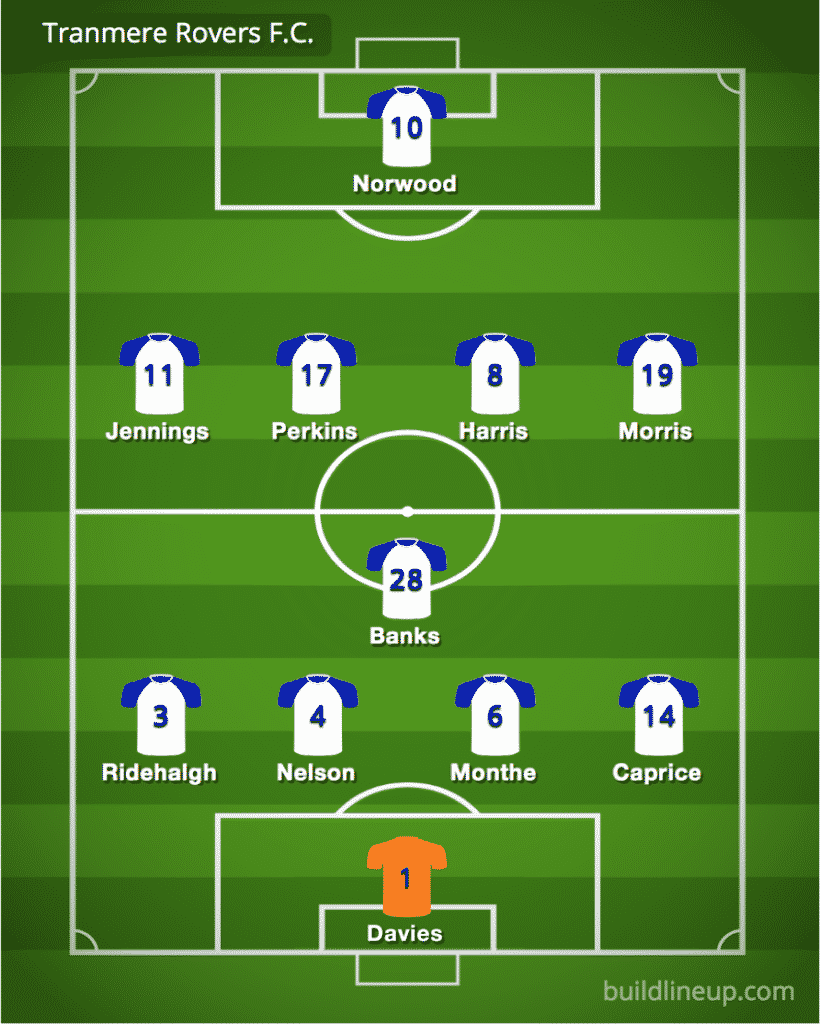 Predicted Tranmere Rovers line-up vs Forest Green Rovers