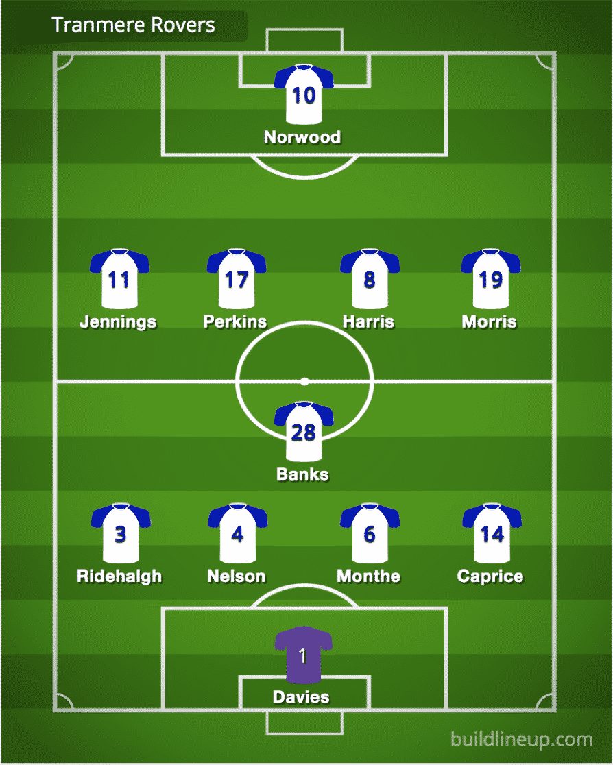 Predicted Tranmere Rovers line-up vs Newport County