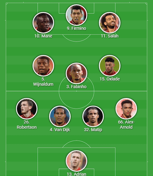 Predicted Liverpool team vs Arsenal