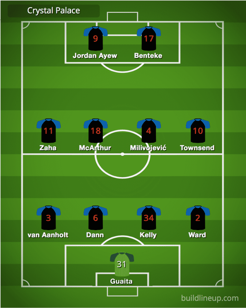 Predicted Crystal Palace line-up vs Sheffield United