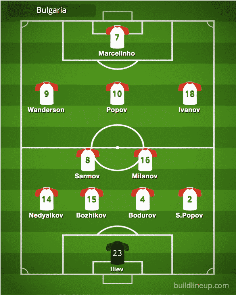 Predicted Bulgaria line-up vs Republic of Ireland