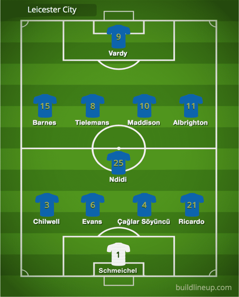 Predicted Leicester City line-up vs Manchester United