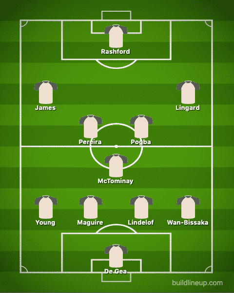Predicted Manchester United XI vs West Ham