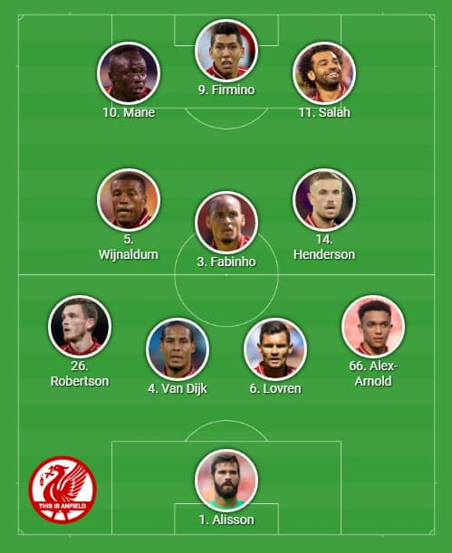 Predicted Liverpool team vs Aston Villa