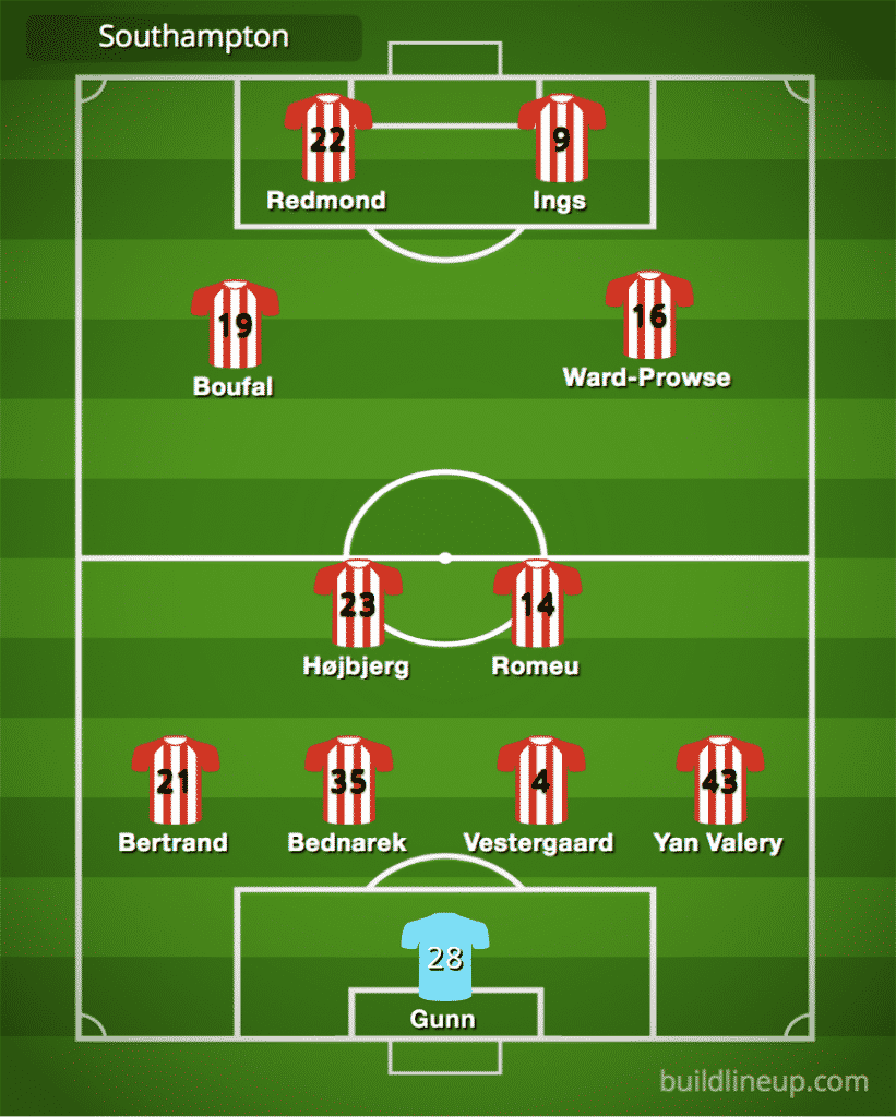 Predicted Southampton line-up vs Chelsea
