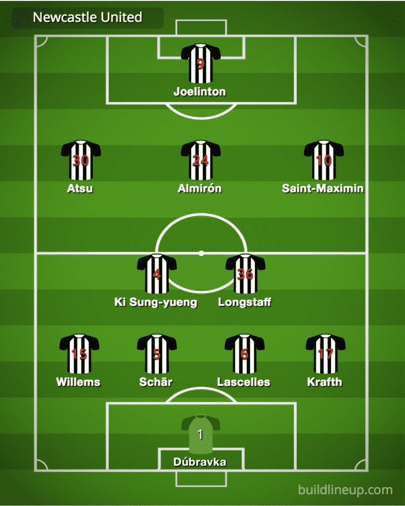 Predicted Newcastle United line-up vs Manchester United