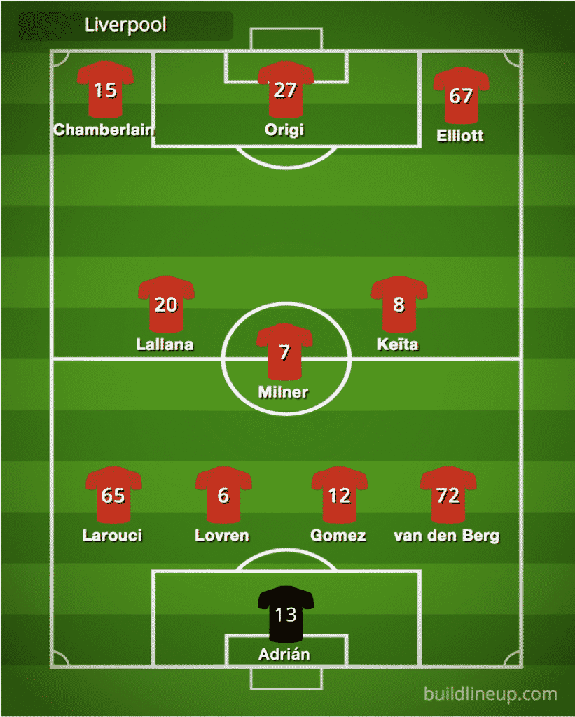 Predicted Liverpool line-up vs Arsenal