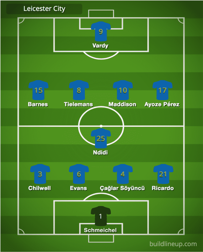 Predicted Leicester City line-up vs Arsenal