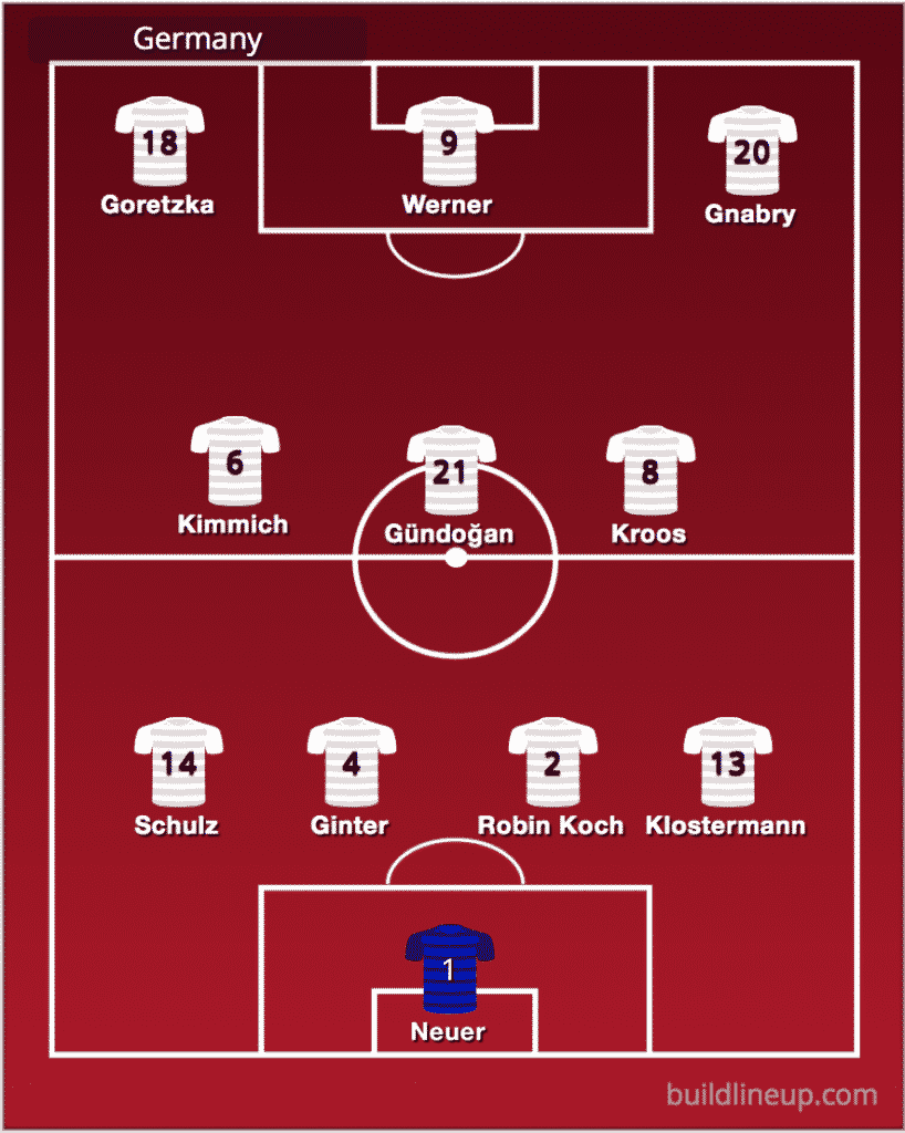 Predicted Germany line-up vs Northern Ireland