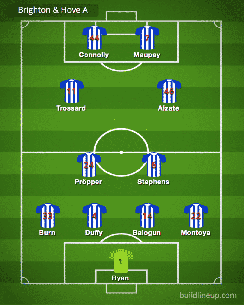 Predicted Brighton & Hove Albion line-up vs Leicester City