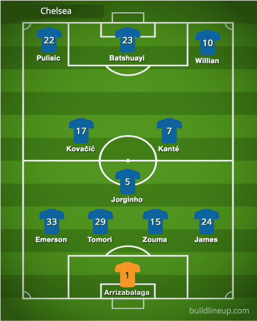 Predicted Chelsea line-up vs West Ham United