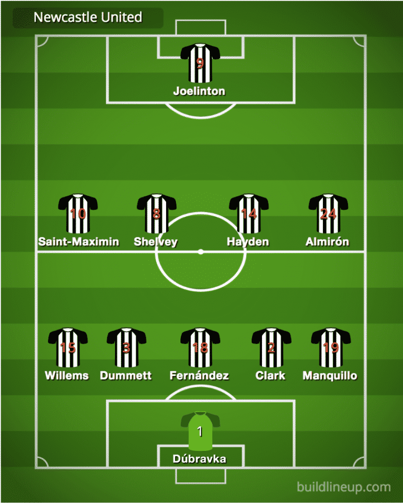 Predicted Newcastle United line-up vs Southampton