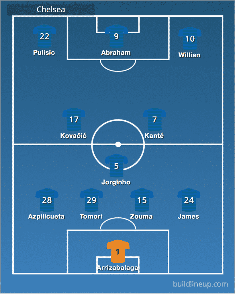 Predicted Chelsea line-up vs LOSC Lille