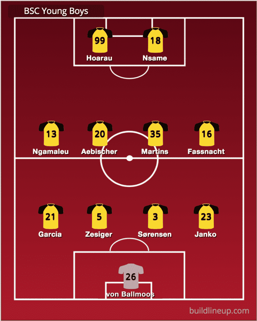 Predicted Young Boys line-up vs Rangers