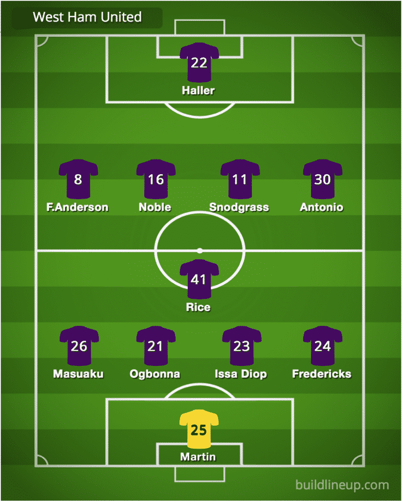 Predicted West Ham United line-up vs Southampton