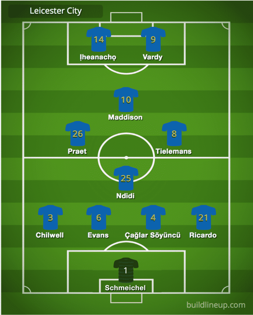 Predicted Leicester City line-up vs Norwich City