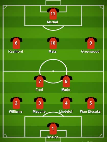 Predicted Manchester United team vs Liverpool