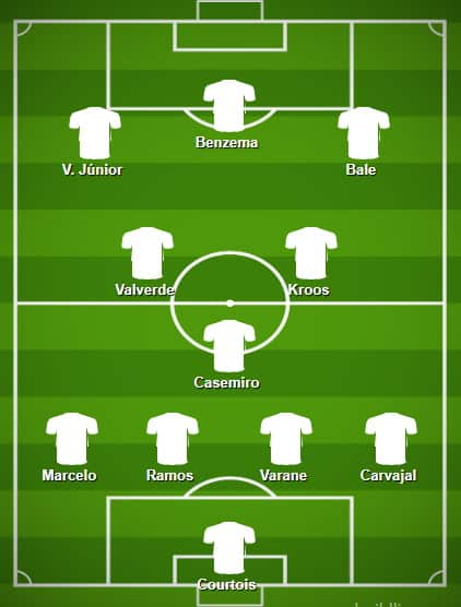 Predicted Real Madrid team vs Manchester City<