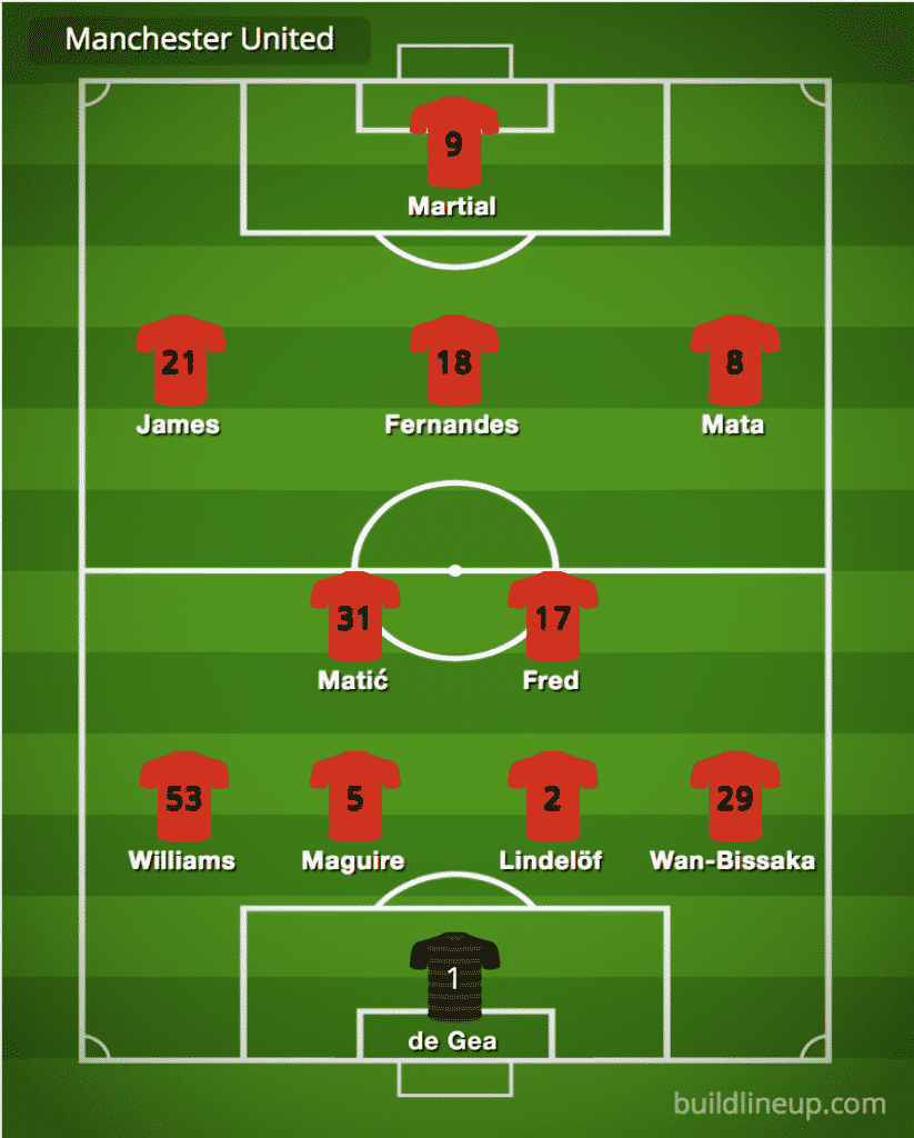 Predicted Manchester United line-up vs Chelsea