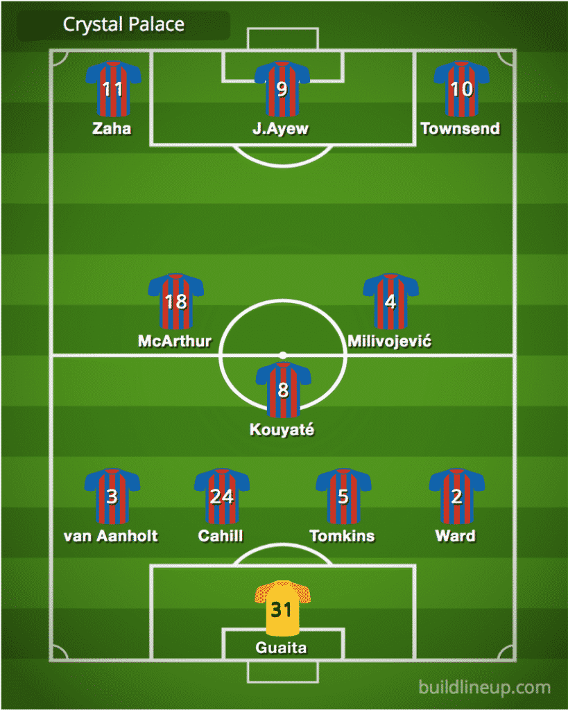 Predicted Crystal Palace line-up vs Newcastle United