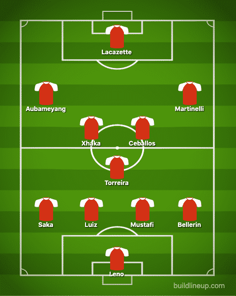 Predicted Arsenal XI vs Olympiacos