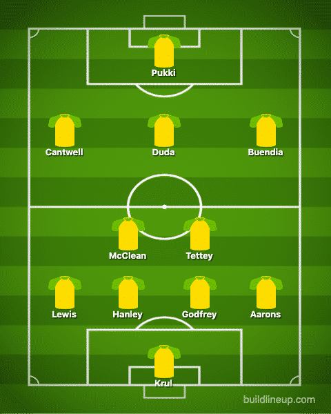 Predicted Norwich XI vs Leicester