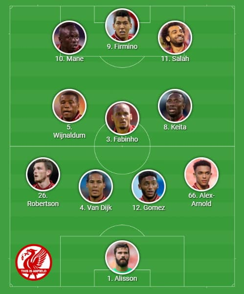 Predicted Liverpool team vs Atletico Madrid
