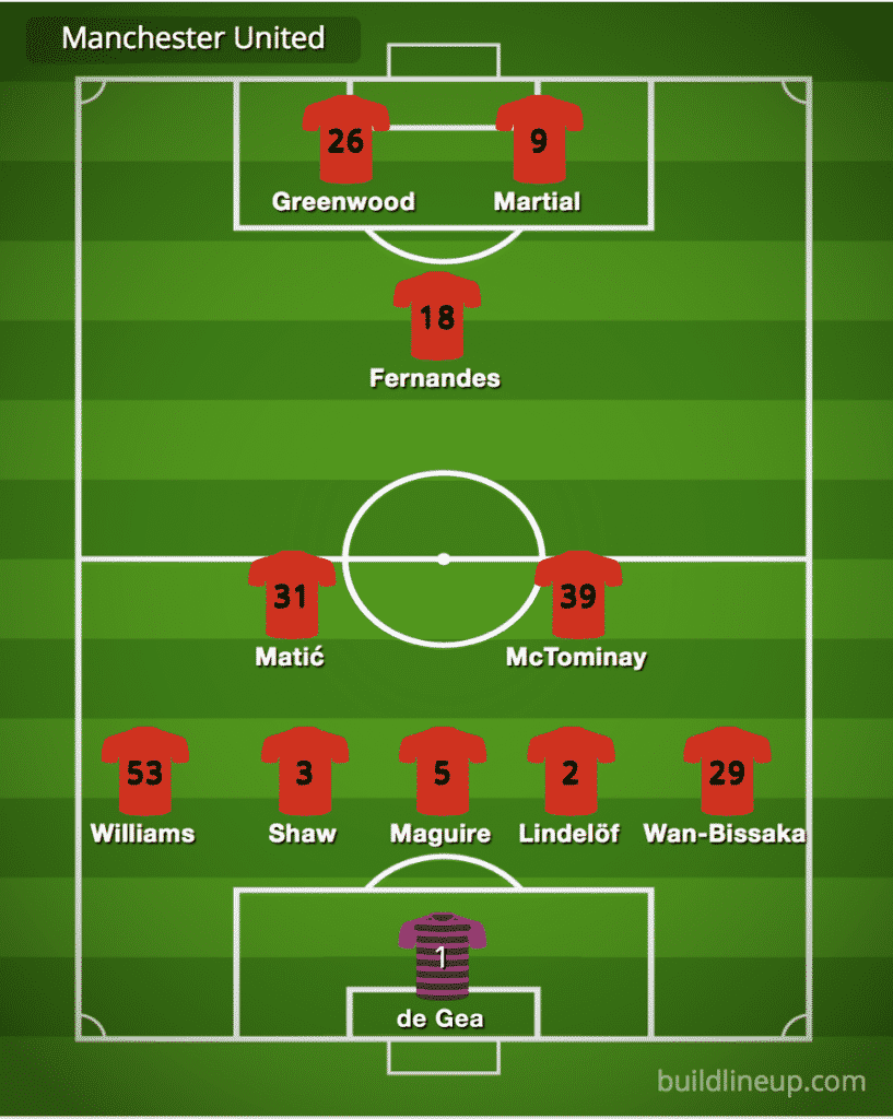 Predicted Manchester United line-up vs Manchester City