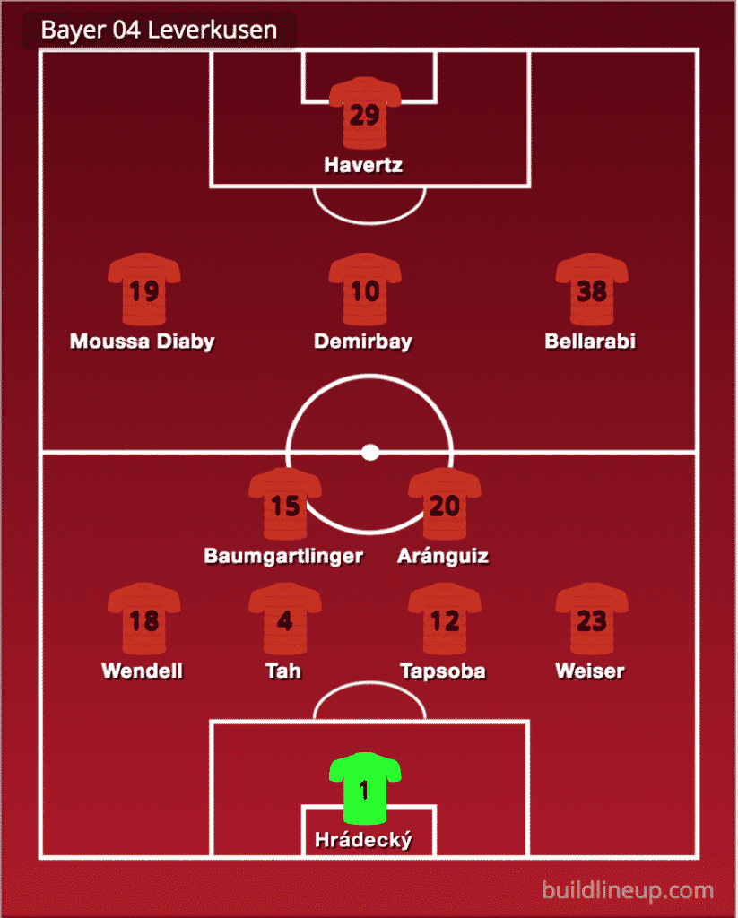 Predicted Bayer Leverkusen line-up vs Rangers