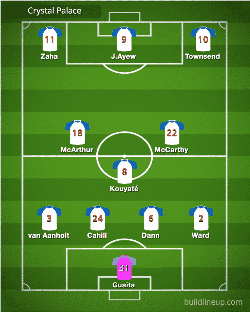 Predicted Crystal Palace line-up vs Bournemouth