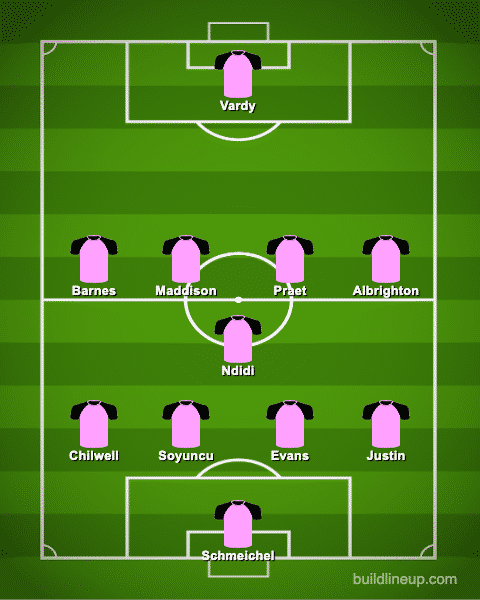 Predicted Leicester XI vs Watford